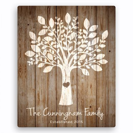 Personalized Our Family Tree Canvas